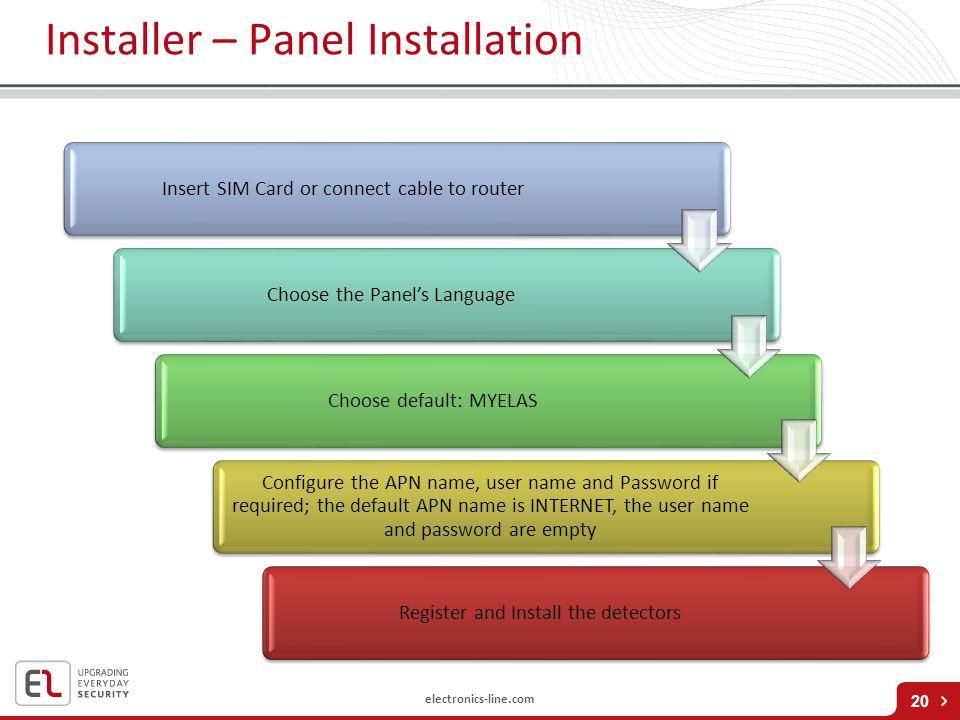 electronics-line.com Installer – Panel Installation 20 Insert SIM Card or connect cable to routerChoose the Panels LanguageChoose default: MYELAS Conf