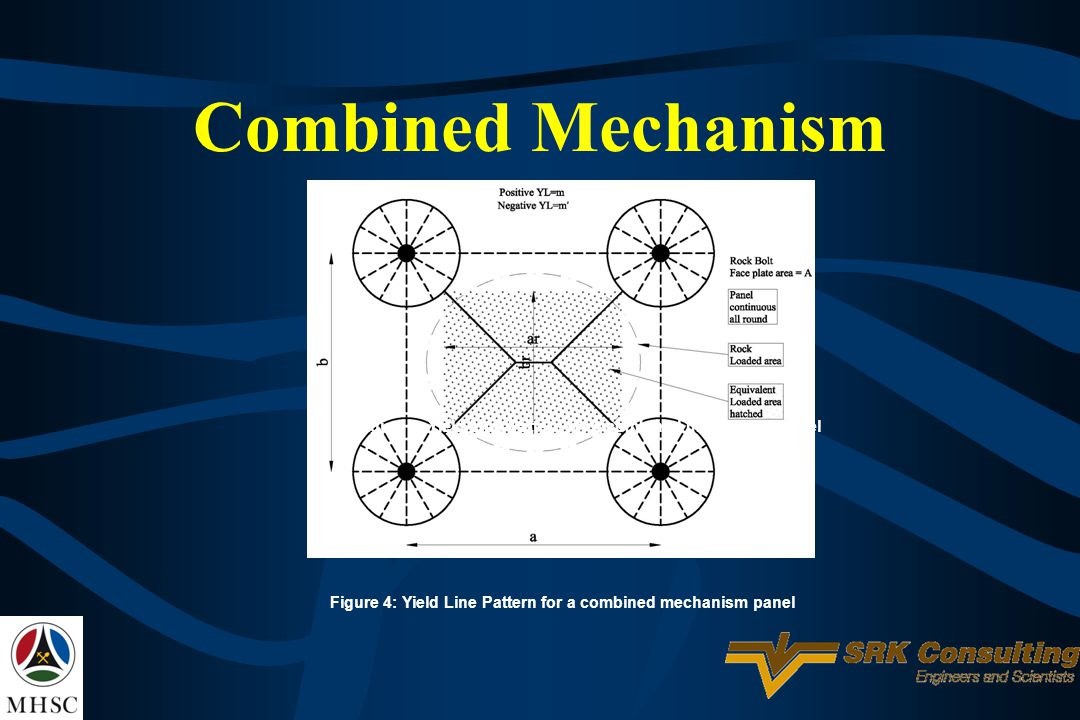 Combined Mechanism Figure 4: Yield Line Pattern for a combined mechanism panel