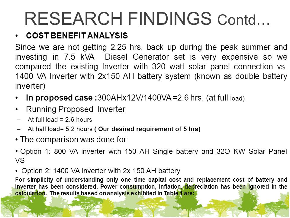 RESEARCH FINDINGS Contd… COST BENEFIT ANALYSIS Since we are not getting 2.25 hrs.
