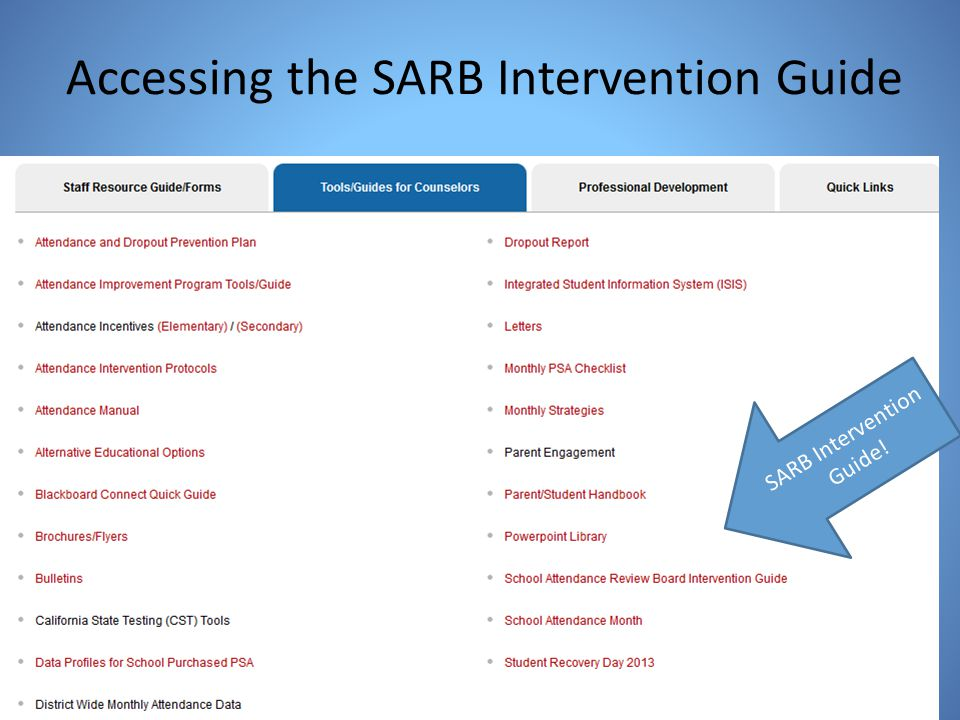 Accessing the SARB Intervention Guide Accessing the SARB Intervention Guide!