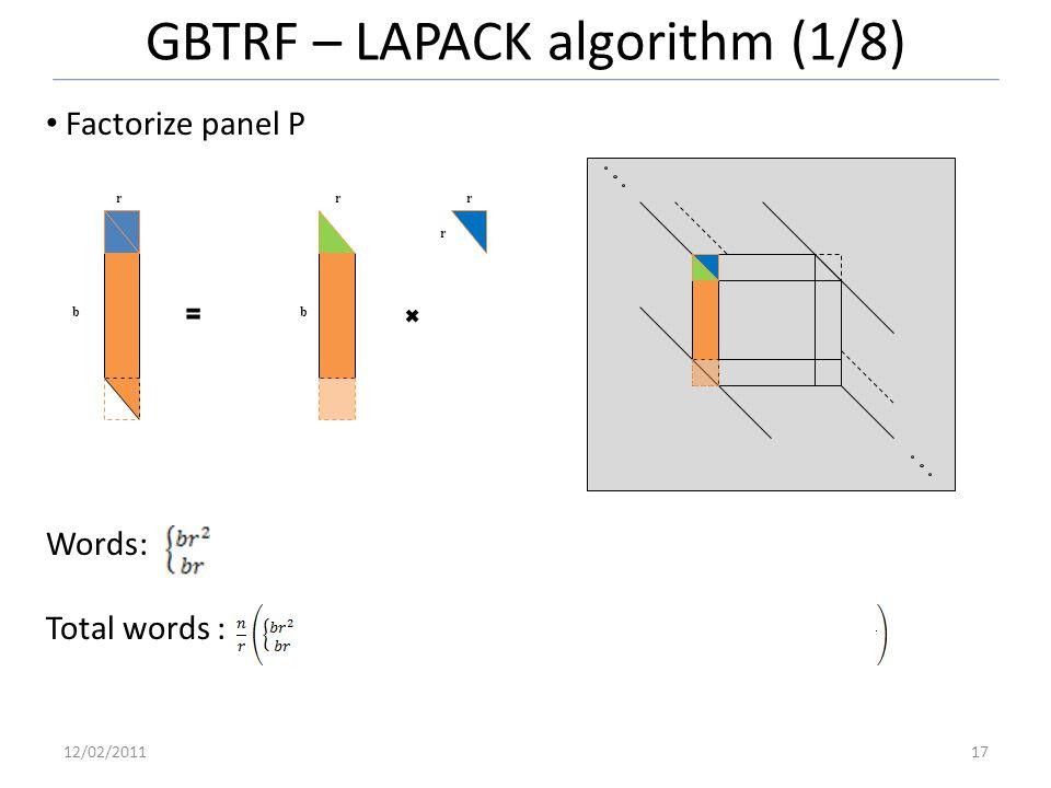 GBTRF – LAPACK algorithm (1/8) 12/02/201117 Factorize panel P Words: Total words : b rrr b r