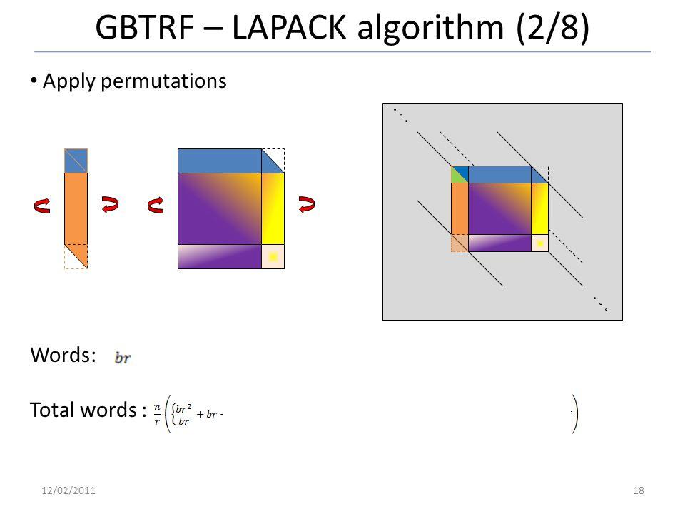 GBTRF – LAPACK algorithm (2/8) 12/02/201118 Apply permutations Words: Total words :