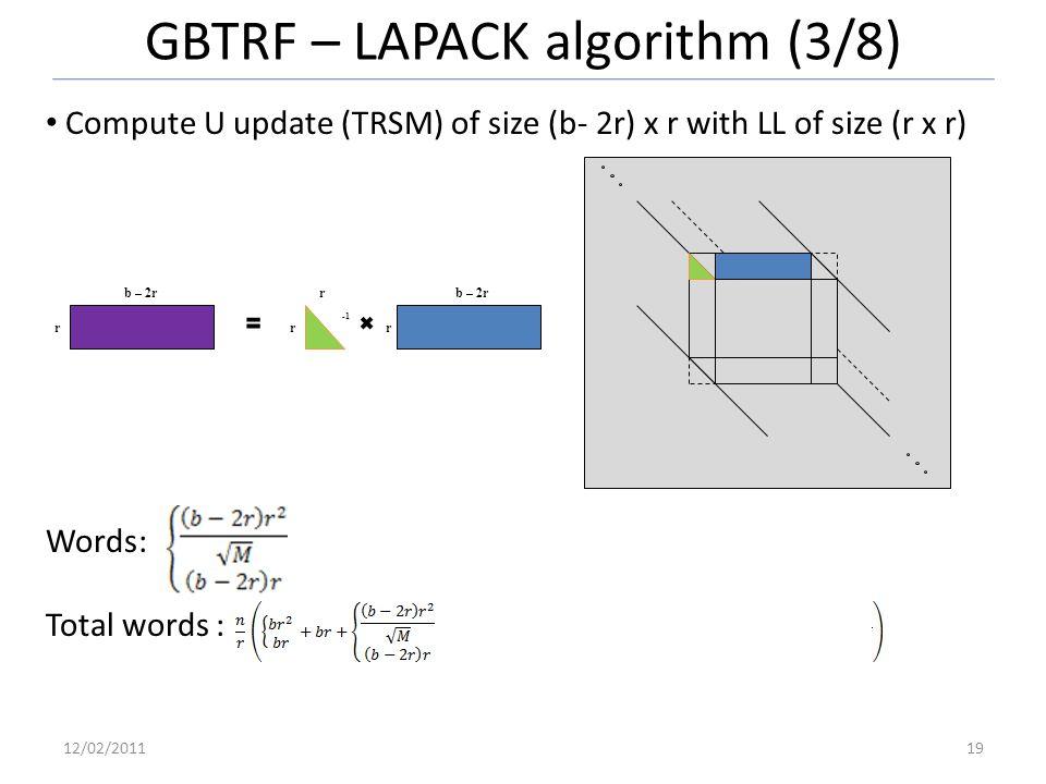GBTRF – LAPACK algorithm (3/8) 12/02/201119 Compute U update (TRSM) of size (b- 2r) x r with LL of size (r x r) Words: Total words : r b – 2r r rr
