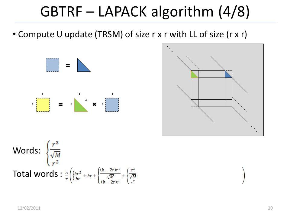 GBTRF – LAPACK algorithm (4/8) 12/02/201120 Compute U update (TRSM) of size r x r with LL of size (r x r) Words: Total words : r rr r r r
