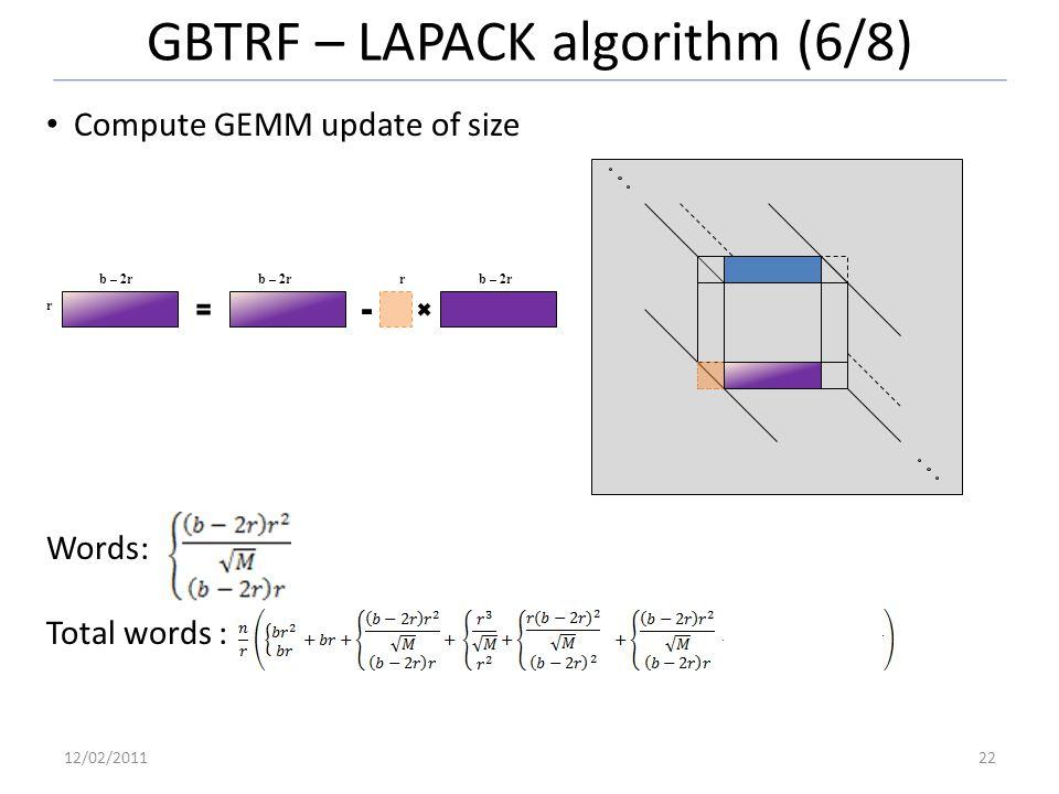 GBTRF – LAPACK algorithm (6/8) 12/02/201122 Compute GEMM update of size Words: Total words : b – 2r r r