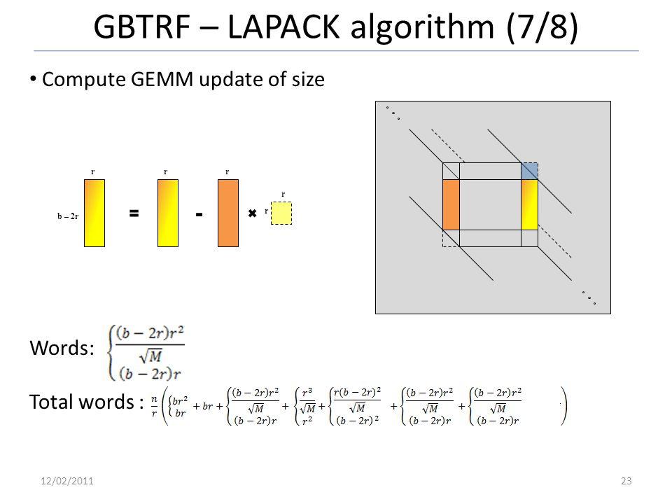 GBTRF – LAPACK algorithm (7/8) 12/02/201123 Compute GEMM update of size Words: Total words : b – 2r rrr r r