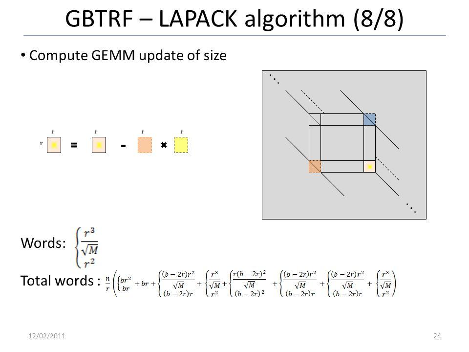 GBTRF – LAPACK algorithm (8/8) 12/02/201124 Compute GEMM update of size Words: Total words : r rr rr