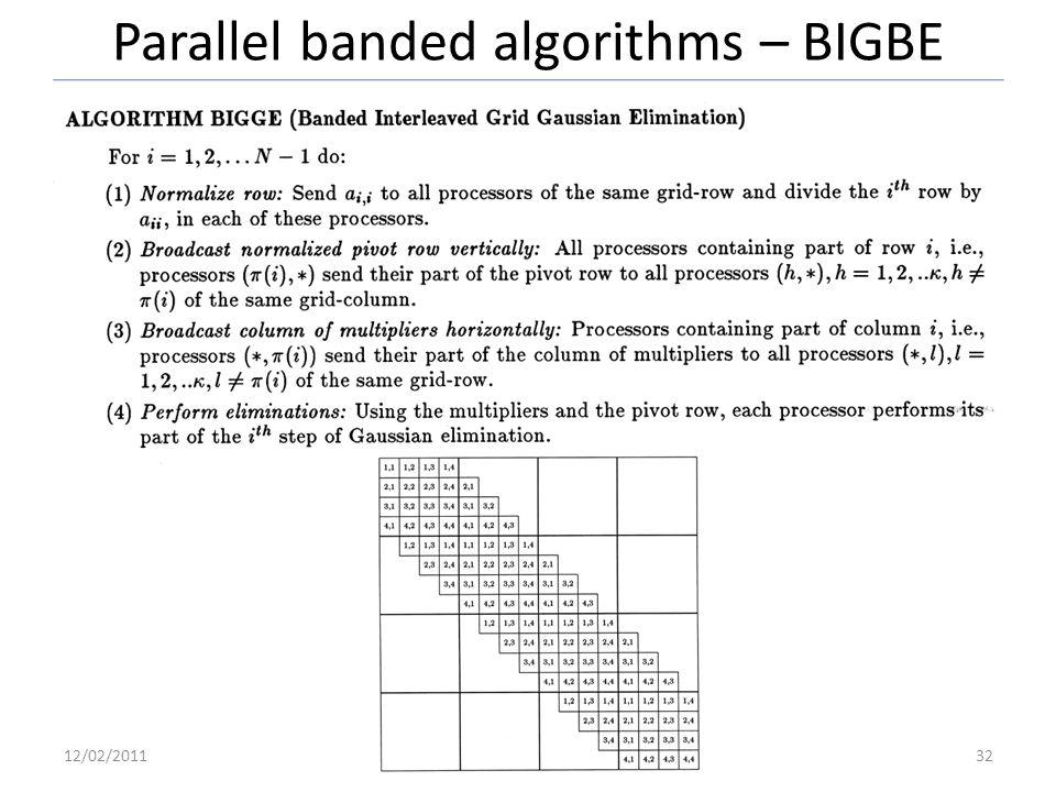 Parallel banded algorithms – BIGBE 12/02/201132