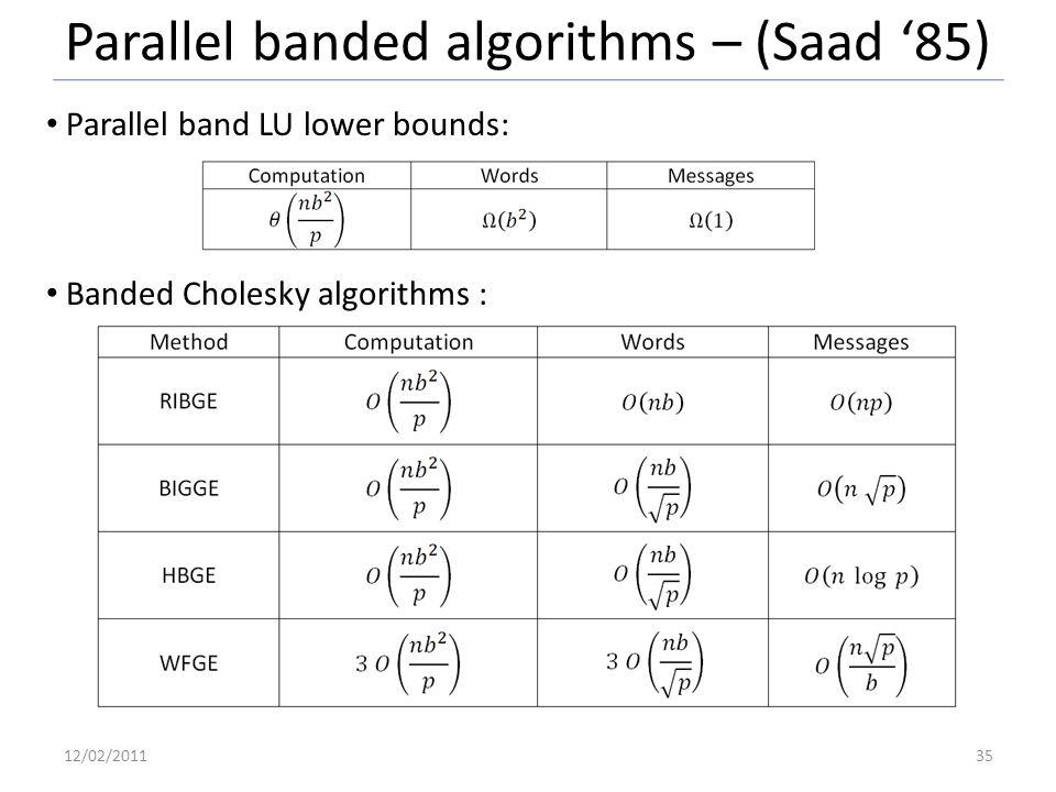 Parallel banded algorithms – (Saad 85) Parallel band LU lower bounds: Banded Cholesky algorithms : 12/02/201135