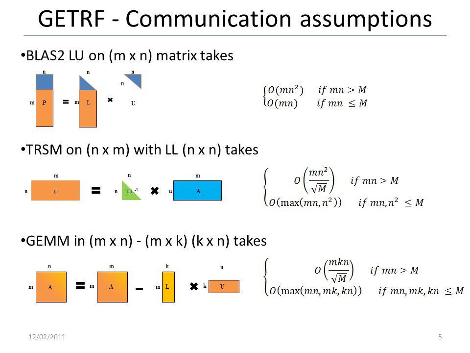 GETRF - Communication assumptions BLAS2 LU on (m x n) matrix takes TRSM on (n x m) with LL (n x n) takes GEMM in (m x n) - (m x k) (k x n) takes 12/02/20115 m n m n n n P L U n m n n n m U LL -1 A m n m k k n A L U m m A