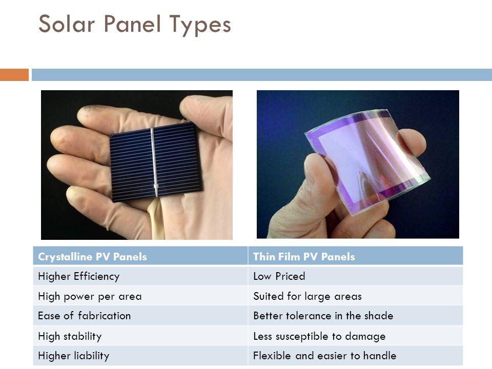 SpecificationsMonocrystallinePolycrystalline Efficiency17%12% Weight8.8lbs12.6lbs Dimensions24.6x1.2x21 in.30.6x1.9x27.2 in.