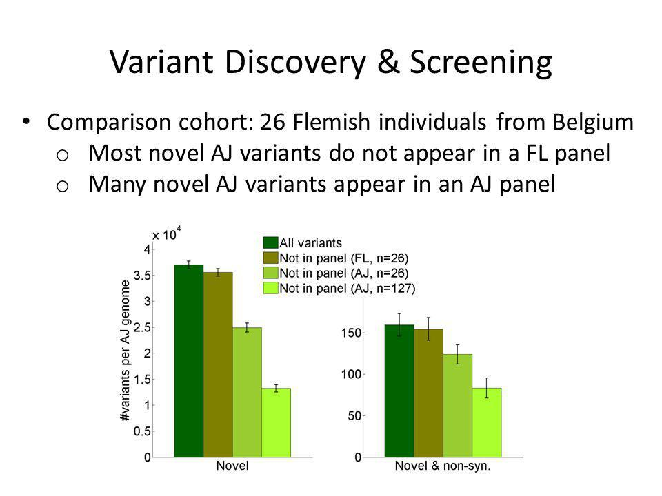 Variant Discovery & Screening Comparison cohort: 26 Flemish individuals from Belgium o Most novel AJ variants do not appear in a FL panel o Many novel