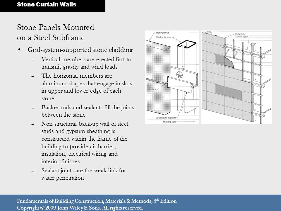 Stone Panels Mounted on a Steel Subframe Grid-system-supported stone cladding –Vertical members are erected first to transmit gravity and wind loads –
