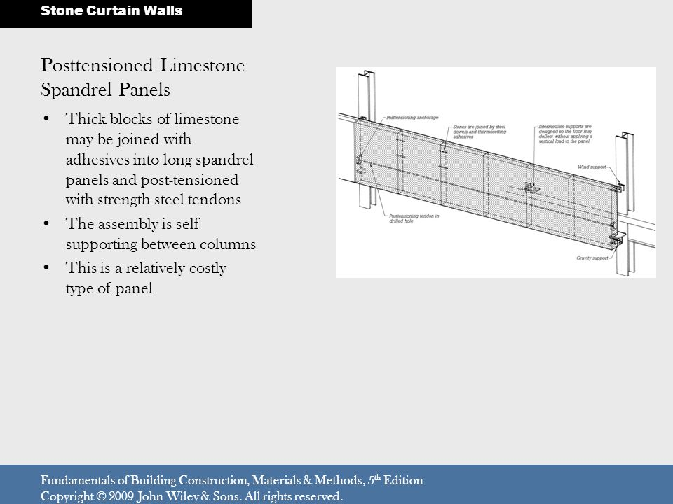 Posttensioned Limestone Spandrel Panels Thick blocks of limestone may be joined with adhesives into long spandrel panels and post-tensioned with stren