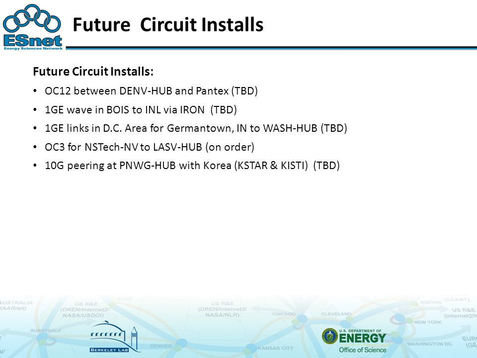 Future Circuit Installs Future Circuit Installs: OC12 between DENV-HUB and Pantex (TBD) 1GE wave in BOIS to INL via IRON (TBD) 1GE links in D.C. Area