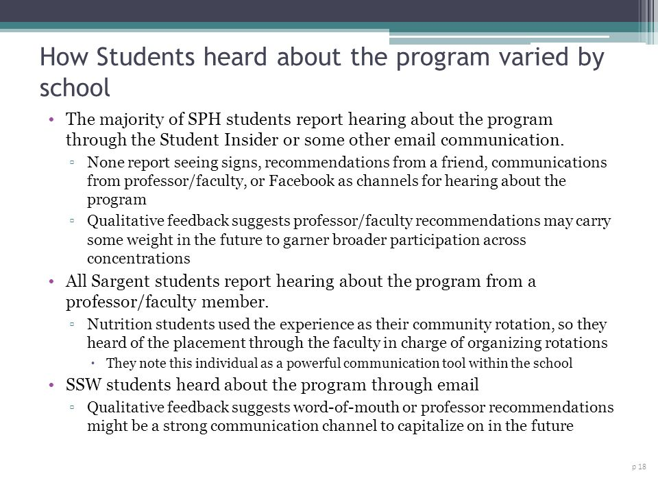 How Students heard about the program varied by school p 18 The majority of SPH students report hearing about the program through the Student Insider or some other email communication.