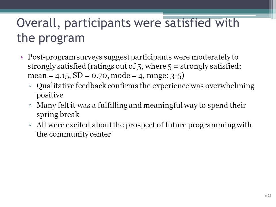 Overall, participants were satisfied with the program Post-program surveys suggest participants were moderately to strongly satisfied (ratings out of