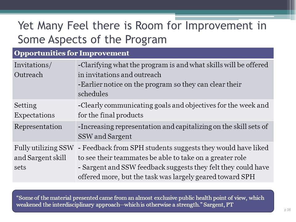 Yet Many Feel there is Room for Improvement in Some Aspects of the Program p 36 Opportunities for Improvement Invitations/ Outreach -Clarifying what t