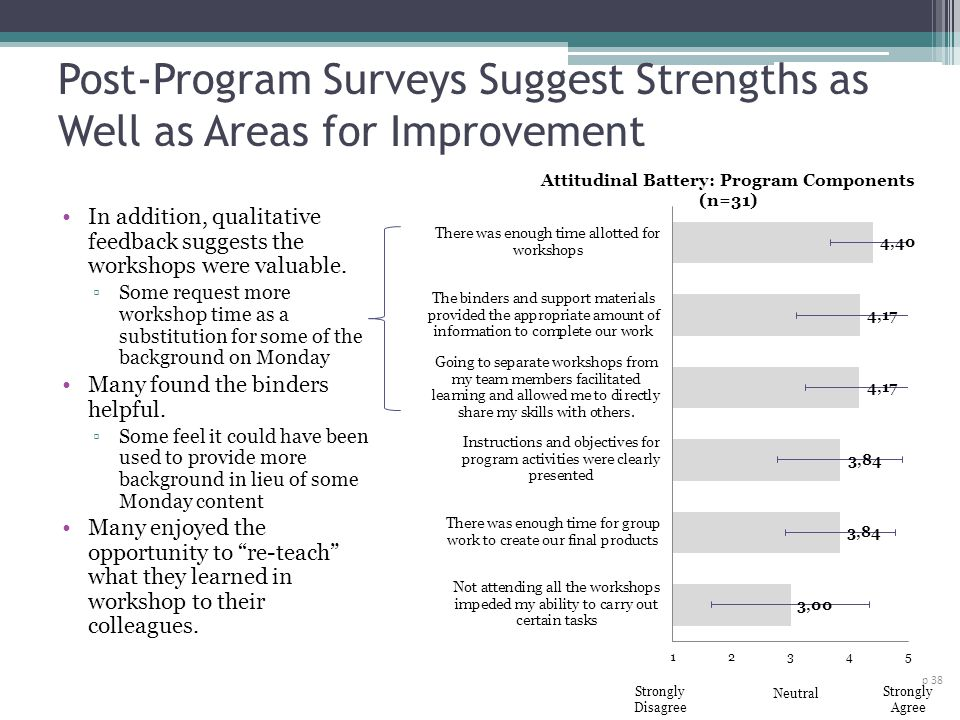 Post-Program Surveys Suggest Strengths as Well as Areas for Improvement p 38 In addition, qualitative feedback suggests the workshops were valuable. S