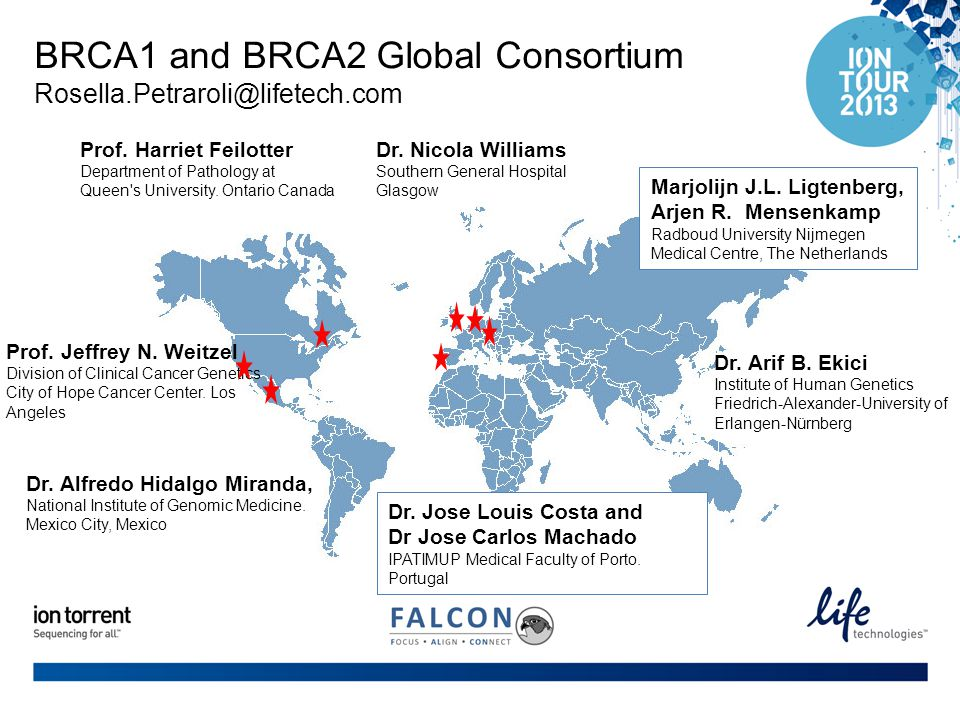 BRCA1 and BRCA2 Global Consortium Goal: Develop a BRCA1 and BRCA2 NGS panel with Ion AmpliSeq technology and Ion PGM Sequencer 1.Coverage of targets: –100% coverage of all coding exons and exon-intron boundaries (-20 to +20) –Amplicons covering exons are overlapping 2.European Molecular Genetics Quality Network Guidelines –Primers do not overlap –No validated SNPs in the last five nucleotides of primer –Max 3 validated SNPs per primer 3.Adoptable by other research labs - accurate, affordable & easy –Single day workflow –Multiplex at least 6 samples per chip (316) –Reliable and easy data analysis – Ion Reporter Software