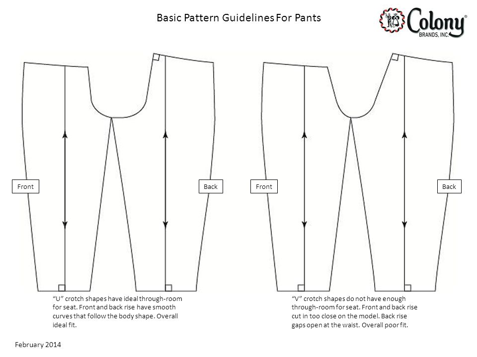 Basic Pattern Guidelines For Pants February 2014 U crotch shapes have ideal through-room for seat.