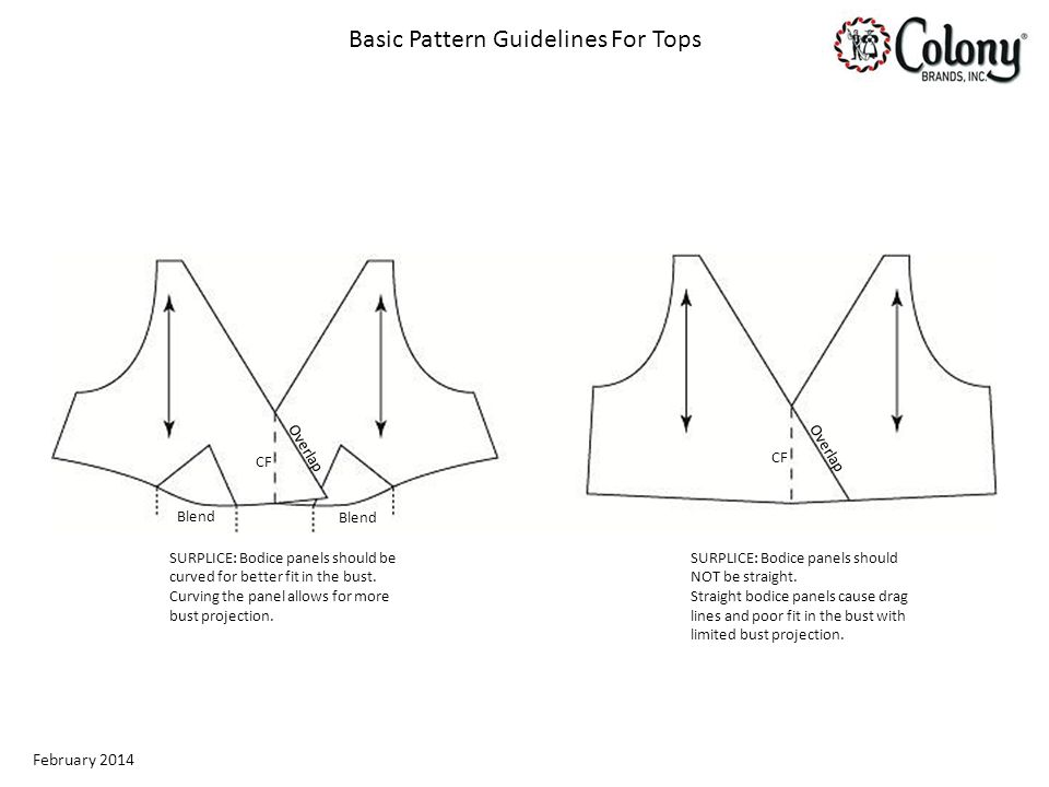 Basic Pattern Guidelines For Tops February 2014 OVAL SHAPED ARMHOLE: Oval shaped armhole is not too high or too low.