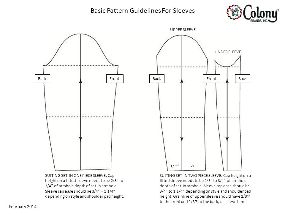 Basic Pattern Guidelines For Skirts BALANCED skirt at perceived waist, but skirt is sitting too high on the body.