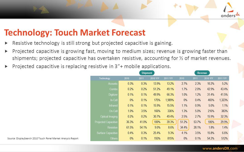 Application: 2009 Market Review CE is driving shipment volume, but vertical markets contribute revenue.