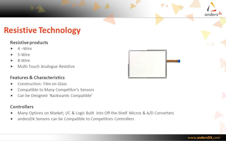 Resistive Technology 2 Common Resistive Configurations Film/Film/Glass Film/Glass