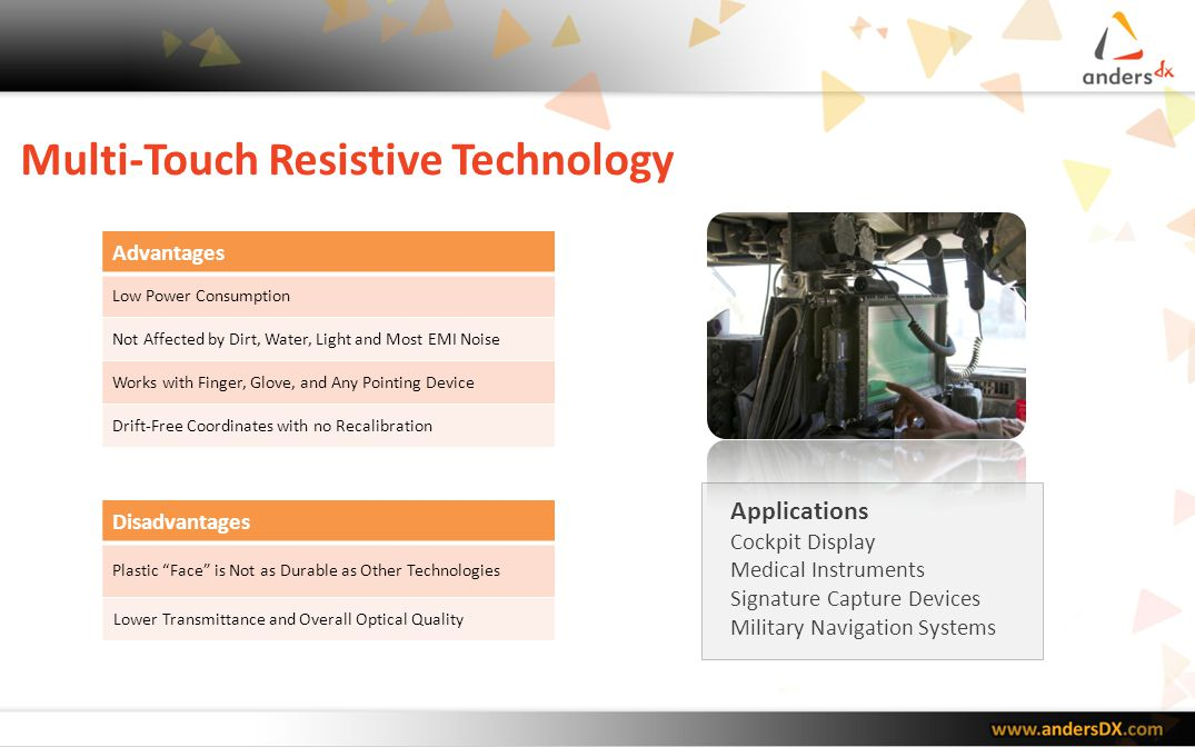 Projected Capacitive Technology The advent of the iPhone has ushered in a seismic change in the touch screen business by popularizing projected capacitive touch technology.