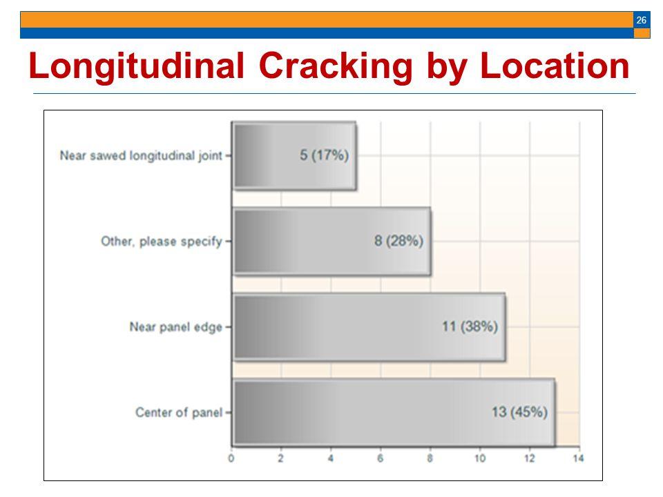 26 Longitudinal Cracking by Location