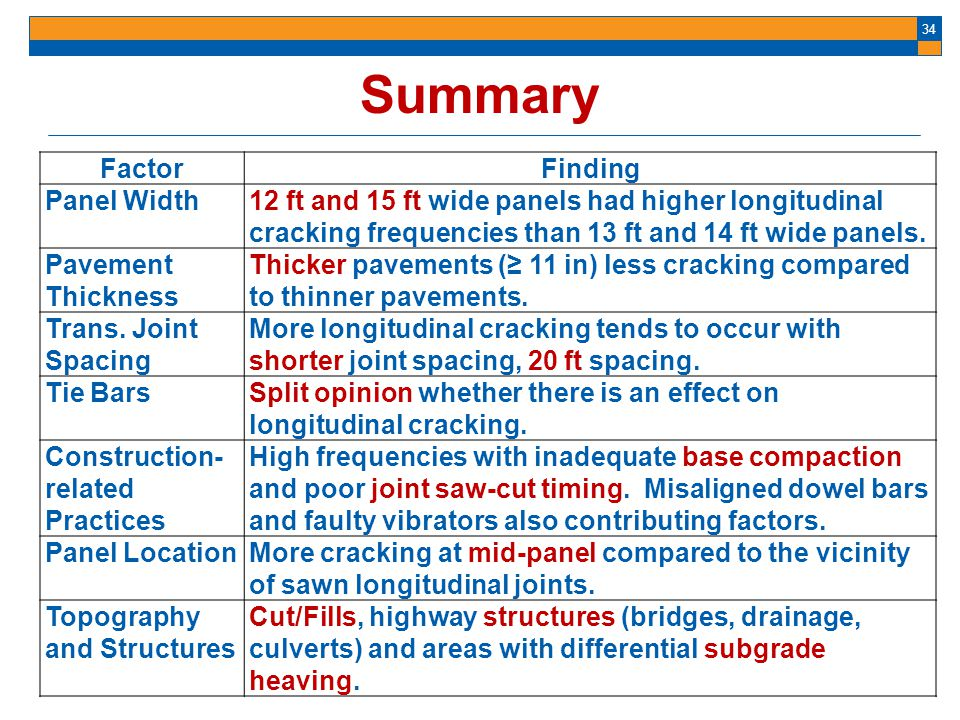 34 Summary FactorFinding Panel Width12 ft and 15 ft wide panels had higher longitudinal cracking frequencies than 13 ft and 14 ft wide panels. Pavemen