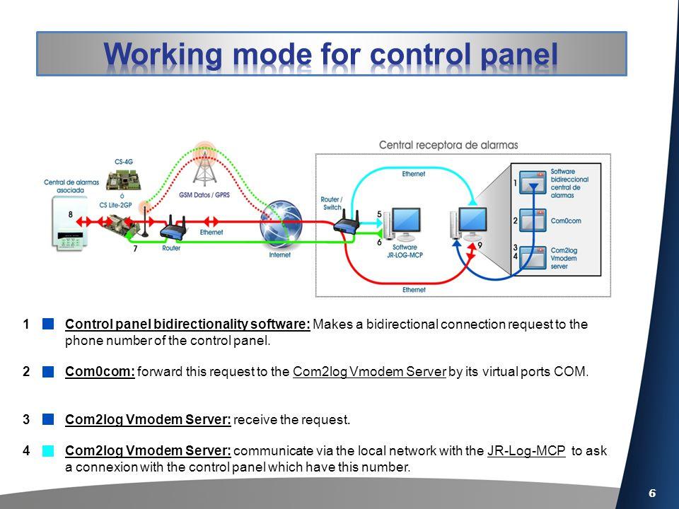 7 JR-Log-MCP :Receive the request from the Com2log Vmodem Server.