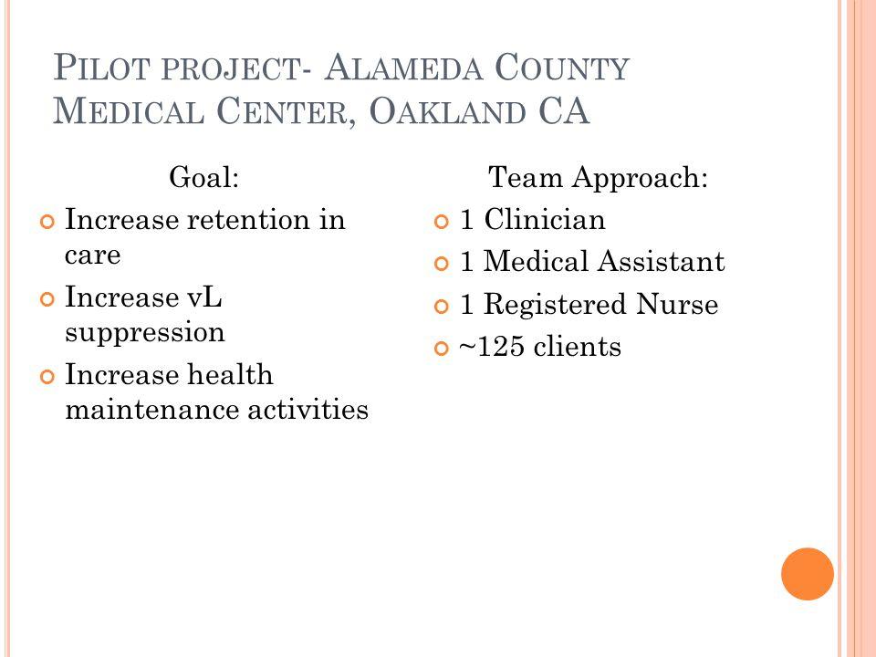 P ILOT PROJECT - A LAMEDA C OUNTY M EDICAL C ENTER, O AKLAND CA Team Approach: 1 Clinician 1 Medical Assistant 1 Registered Nurse ~125 clients Goal: I