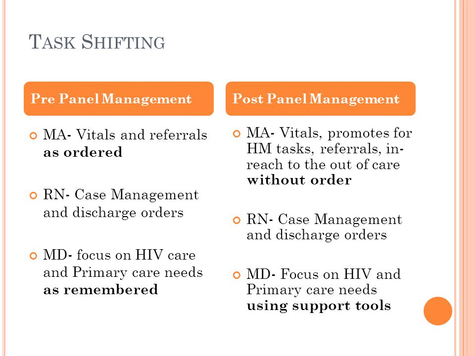 T ASK S HIFTING MA- Vitals and referrals as ordered RN- Case Management and discharge orders MD- focus on HIV care and Primary care needs as remembered MA- Vitals, promotes for HM tasks, referrals, in- reach to the out of care without order RN- Case Management and discharge orders MD- Focus on HIV and Primary care needs using support tools Pre Panel ManagementPost Panel Management