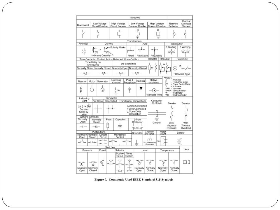 Elementary Diagrams -- show all of the operational elements and all of the circuits of a complete electrical control system.