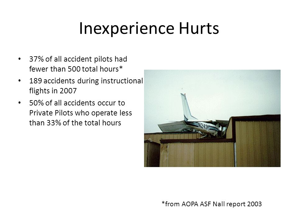 Inexperience Hurts 37% of all accident pilots had fewer than 500 total hours* 189 accidents during instructional flights in 2007 50% of all accidents occur to Private Pilots who operate less than 33% of the total hours *from AOPA ASF Nall report 2003