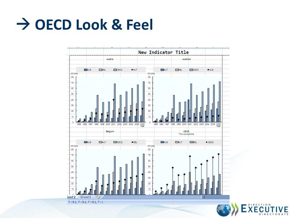 OECD Look & Feel