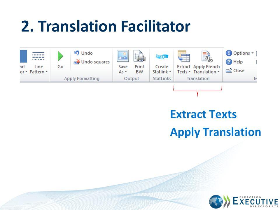 2. Translation Facilitator Extract Texts Apply Translation