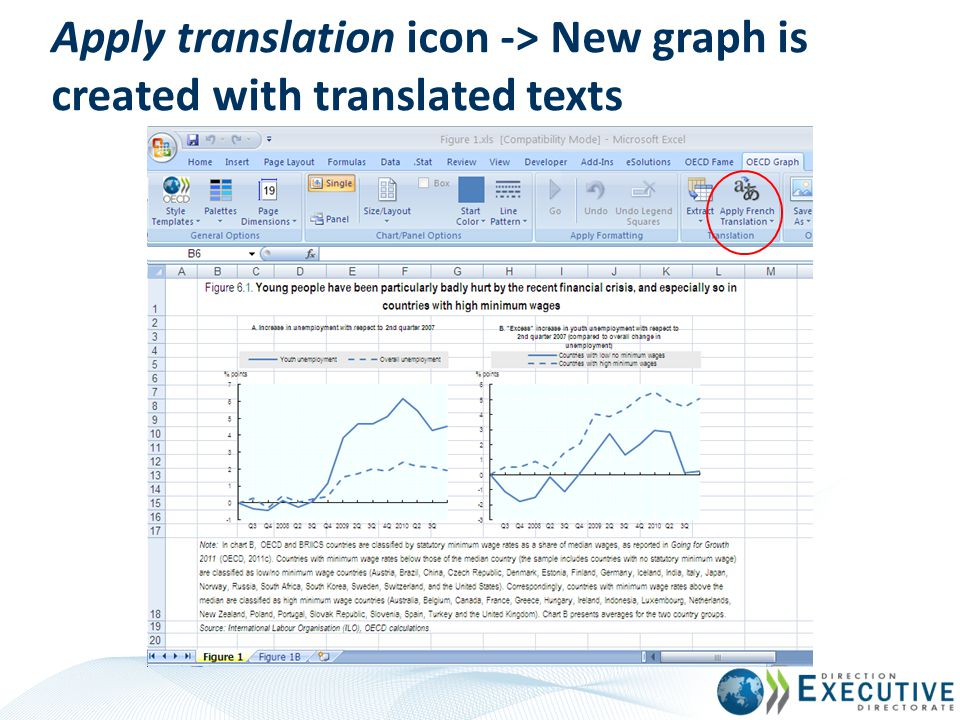 Apply translation icon -> New graph is created with translated texts