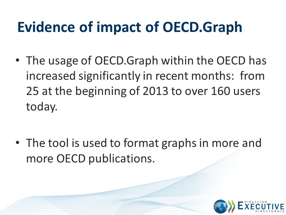 Evidence of impact of OECD.Graph The usage of OECD.Graph within the OECD has increased significantly in recent months: from 25 at the beginning of 201