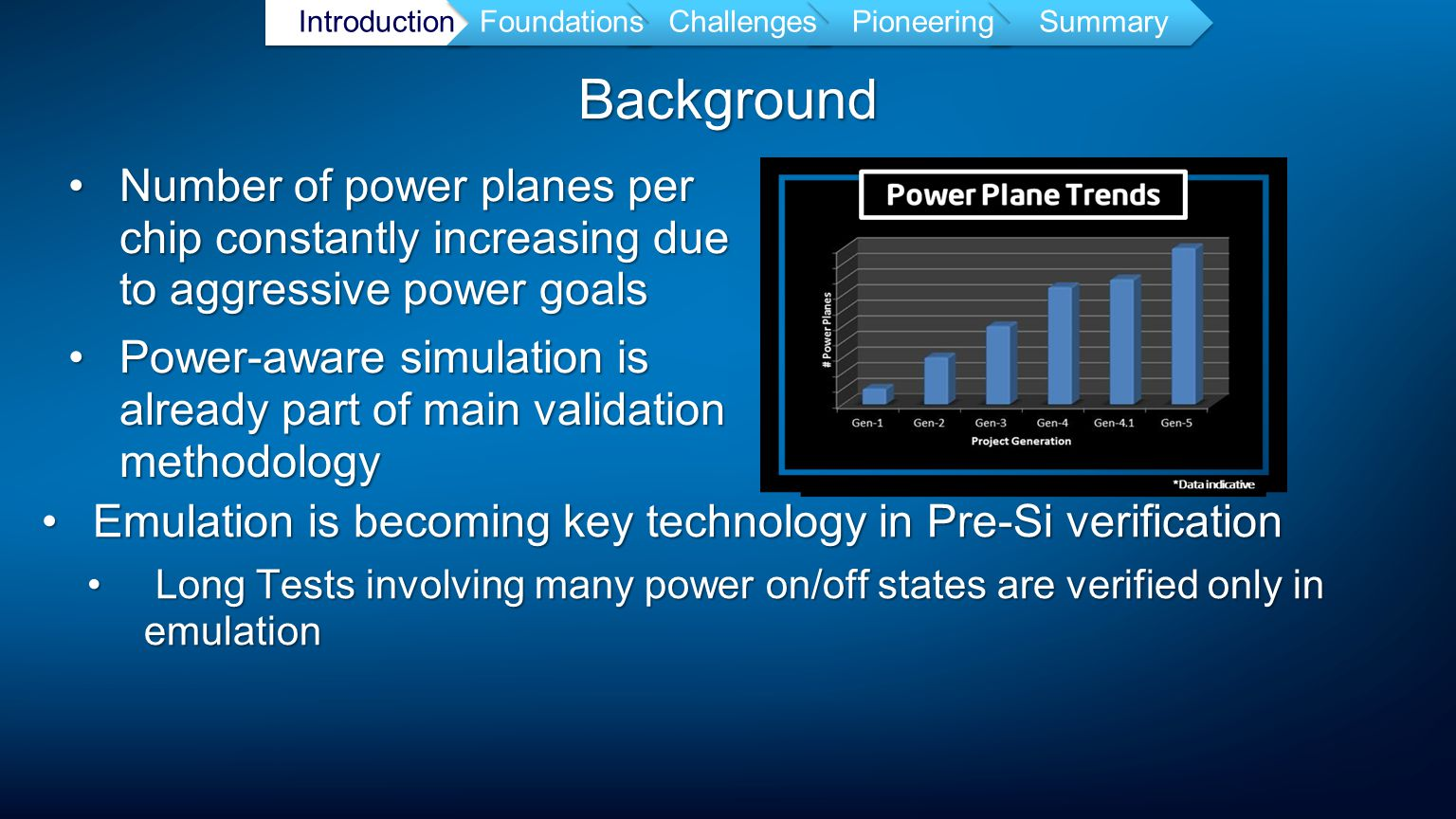 Summary Power Aware Emulation is highly required in big CPU projectPower Aware Emulation is highly required in big CPU project We took the heavy-lifting of specifying, documenting and productizing power-aware emulation from scratchWe took the heavy-lifting of specifying, documenting and productizing power-aware emulation from scratch Many challenges were found, partMany challenges were found, part are unique to emulation and can be addressed by multiple approaches Currently deploying Power Aware Emulation in big CPU model IntroductionFoundationsChallengesPioneeringSummary