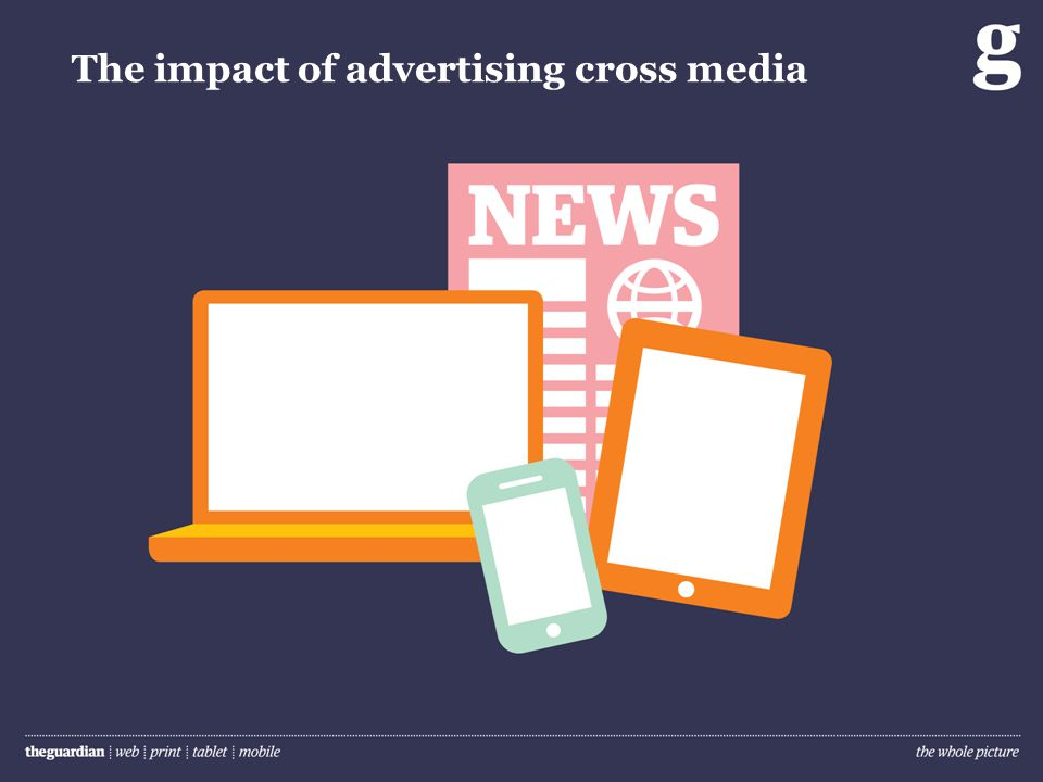 The impact of advertising cross media