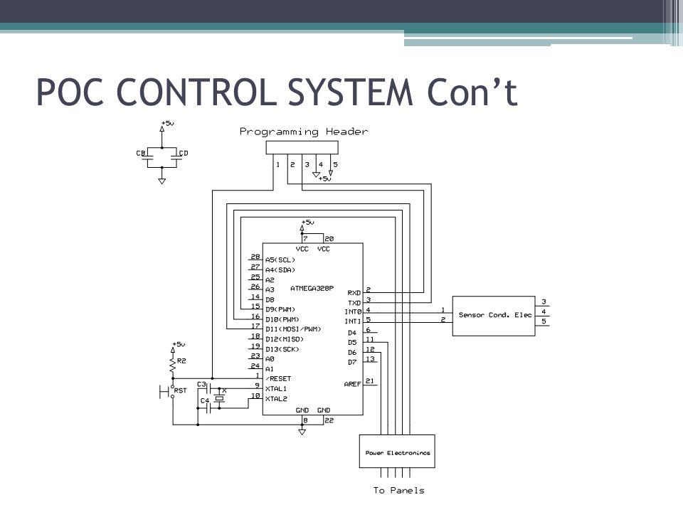 POC CONTROL SYSTEM Cont