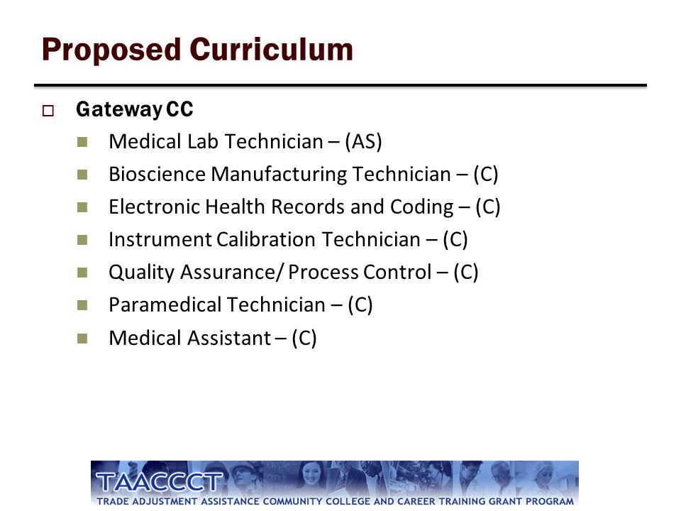 Proposed Curriculum Gateway CC Medical Lab Technician – (AS) Bioscience Manufacturing Technician – (C) Electronic Health Records and Coding – (C) Inst