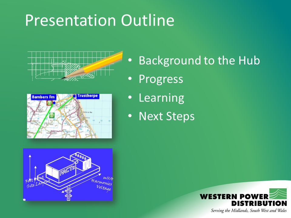 Background to the Hub Progress Learning Next Steps Presentation Outline mVA Harmonics Voltage Foot print Site Layout
