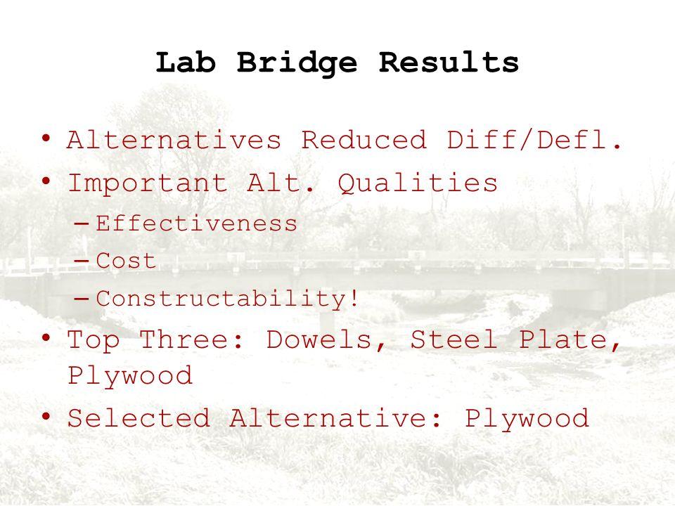 Lab Bridge Results Alternatives Reduced Diff/Defl.