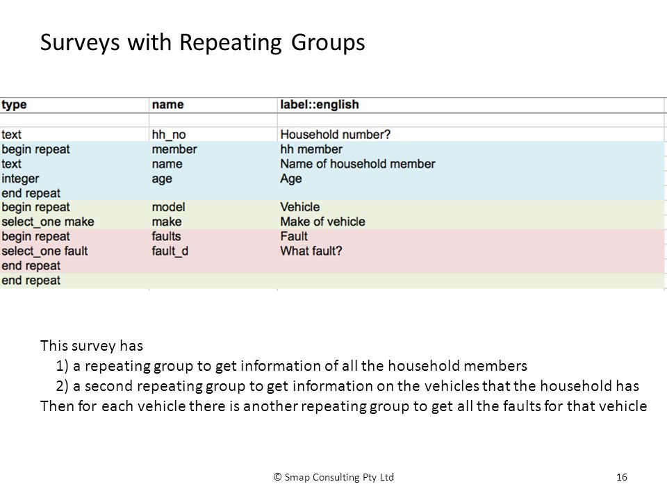Surveys with Repeating Groups © Smap Consulting Pty Ltd16 This survey has 1) a repeating group to get information of all the household members 2) a second repeating group to get information on the vehicles that the household has Then for each vehicle there is another repeating group to get all the faults for that vehicle