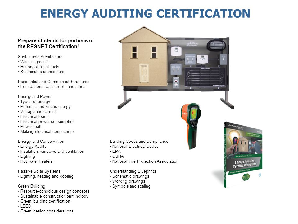Building Codes and Compliance National Electrical Codes EPA OSHA National Fire Protection Association Understanding Blueprints Schematic drawings Work