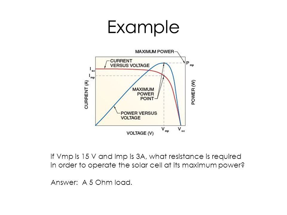 Example If Vmp is 15 V and Imp is 3A, what resistance is required in order to operate the solar cell at its maximum power.